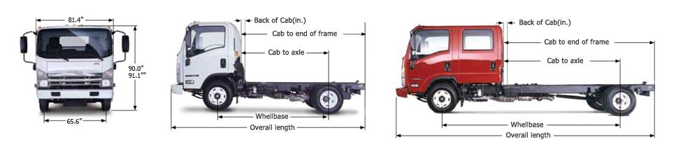 New Isuzu 2015 model NPR-HD Cab Chassis diesel specifications
